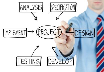 IT-Projekte zum Erfolg führen