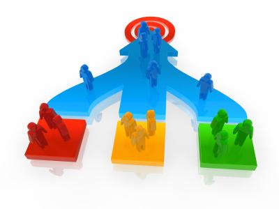 Projektmanagement Outsourcing