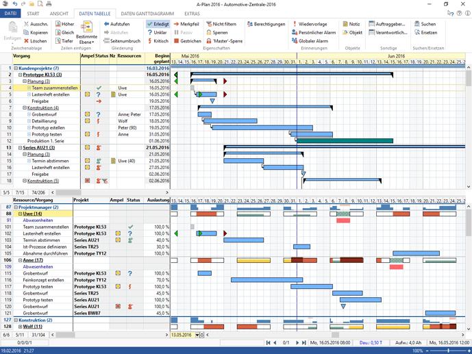 A-Plan-2016-PM-Software-Ressourcenplanung