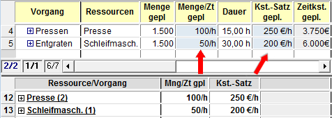 Ressourcenplanung - Standardwerte der Ressourcen