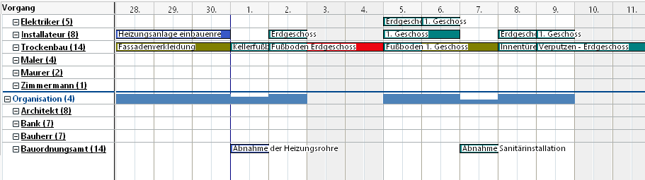 A-Plan 2018