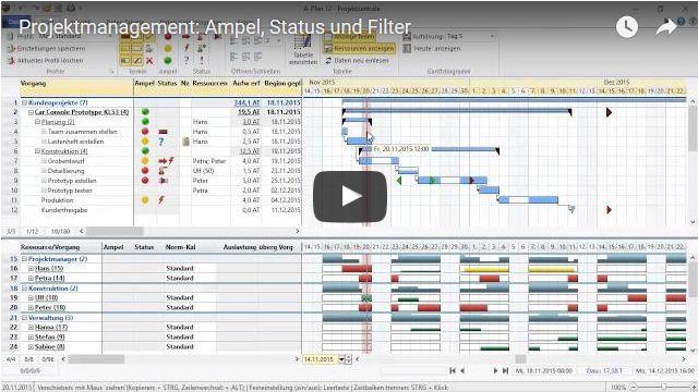 Video Tutorial: Ampel, Status, Schnellfilter